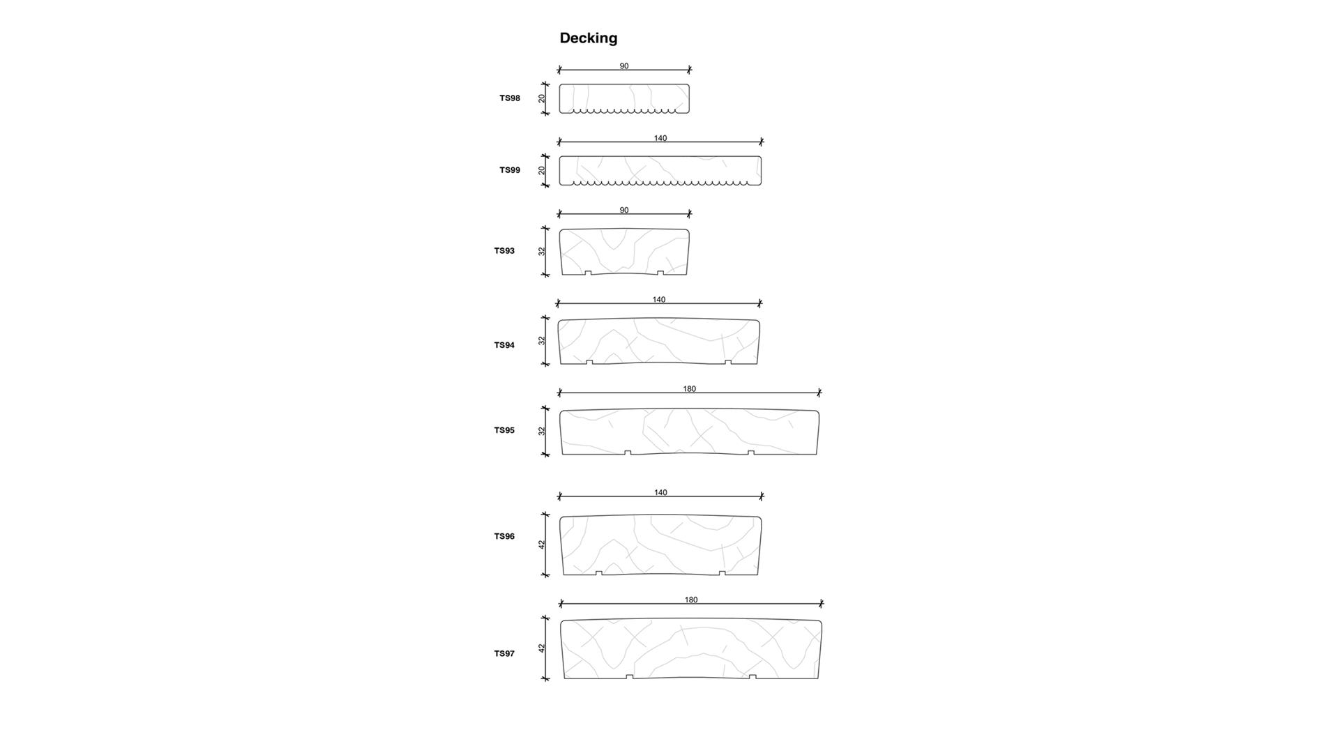 TS Profiles - Decking
