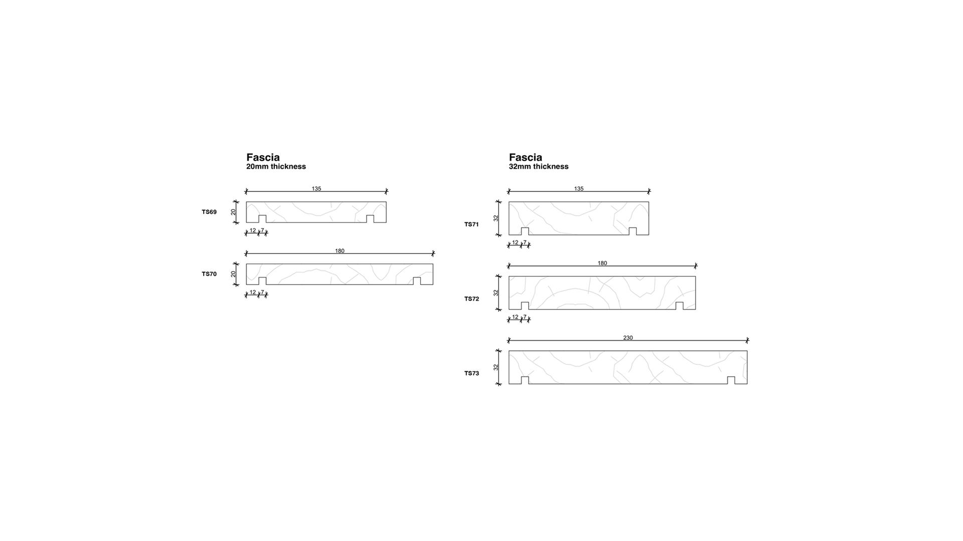 TS Profiles - Fascia