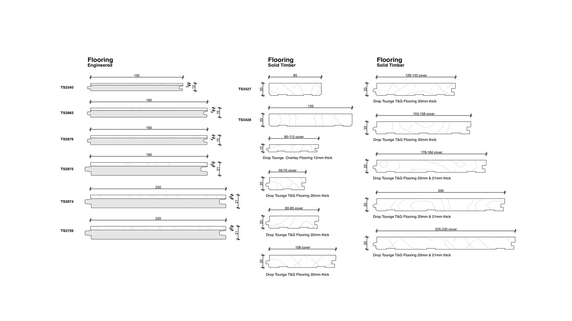TS Profiles - Flooring