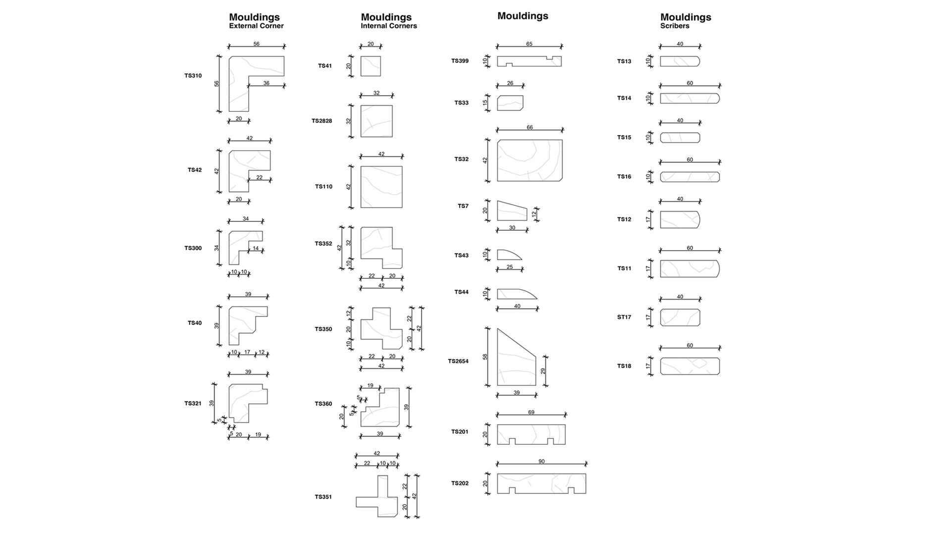 TS Profiles - mouldings
