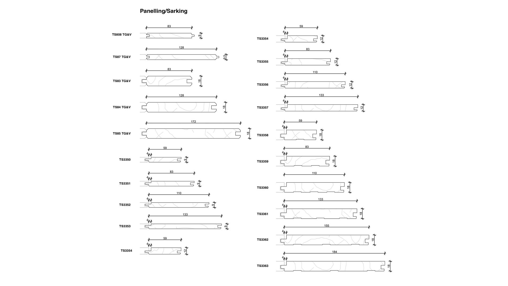 TS-Profiles_panelling-sarking